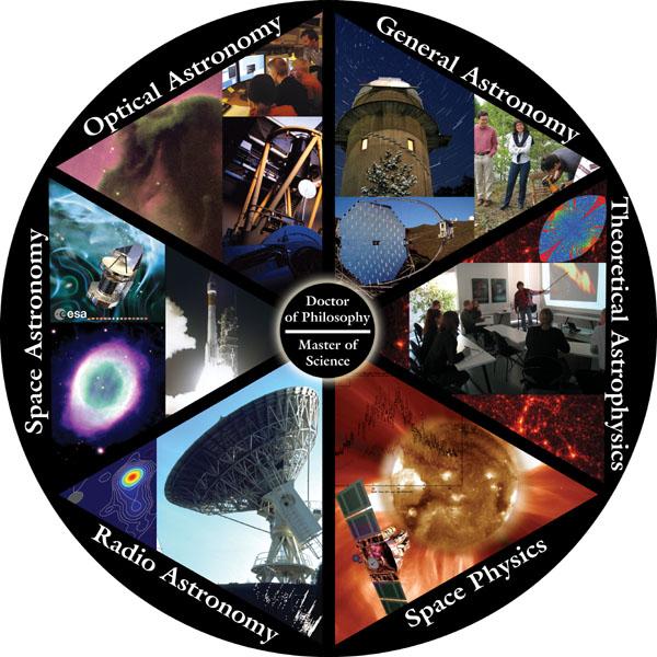 National Optical Astronomy Observatory Press Release: NOAO: Dark ...