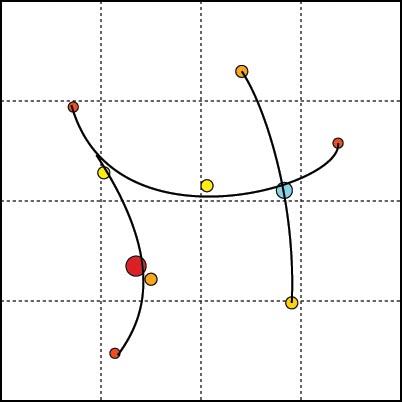 kompassi eteläisellä pallonpuoliskolla