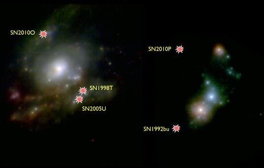 New supernova observations